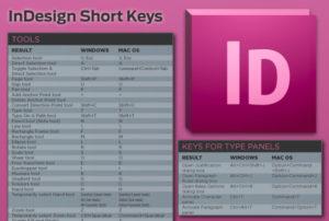 indesign-shortcuts_optik