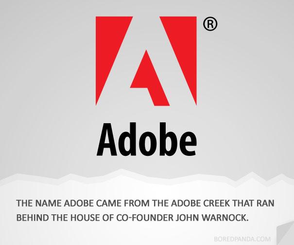 Namensgeschichte Adobe