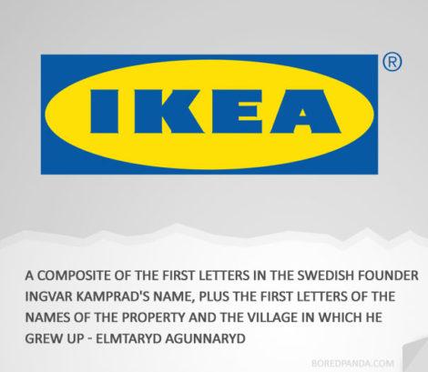 Namensgeschichte Ikea