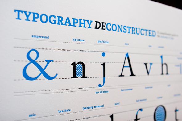 TypeDeconstructet Typo-Poster, das alle wichtigen Schriftmerkmale erklärt