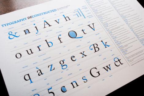 "Typography-Poster von ""Typography deConstructed"" (Foto: http://www.typographydeconstructed.com/ )"