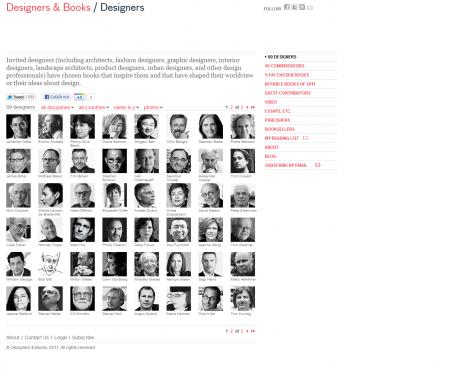 Designers&Books Designer-Übersicht