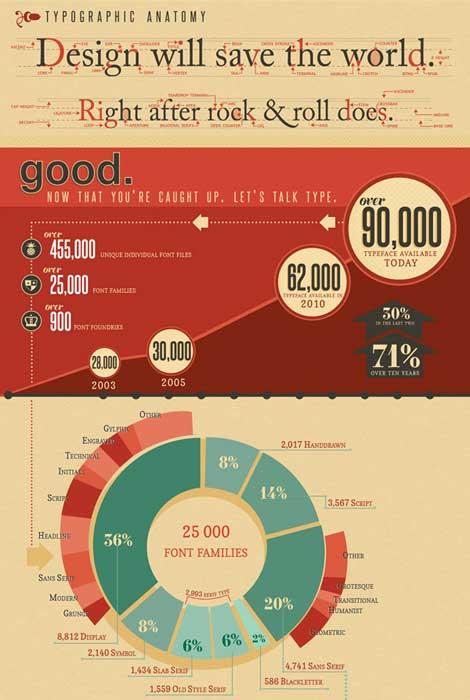 Typography Infografik Detail