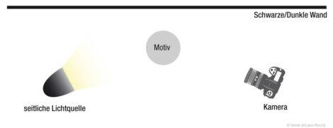 Beispiel einer Studioanordnung für Low Key