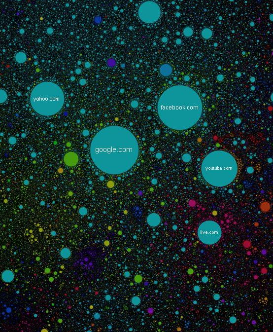 The Internet Map - Landkarte des Webs