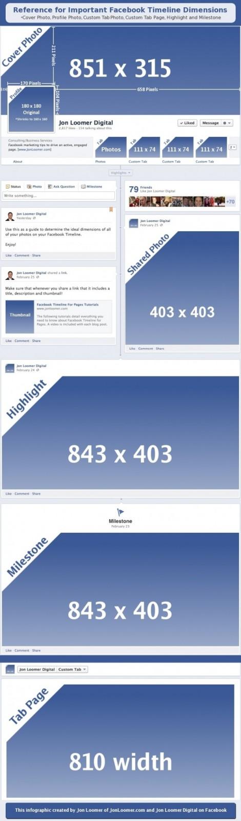 Infografik über die Pixelgrößen von Grafiken auf facebook-Fanseiten
