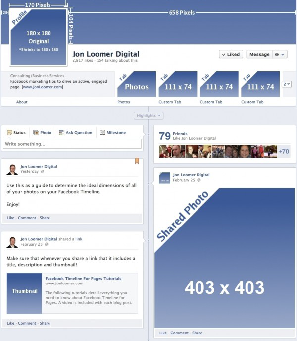 Ausschnitt aus einer Infografik über die Pixelgrößen von Grafiken auf facebook-Fanseiten